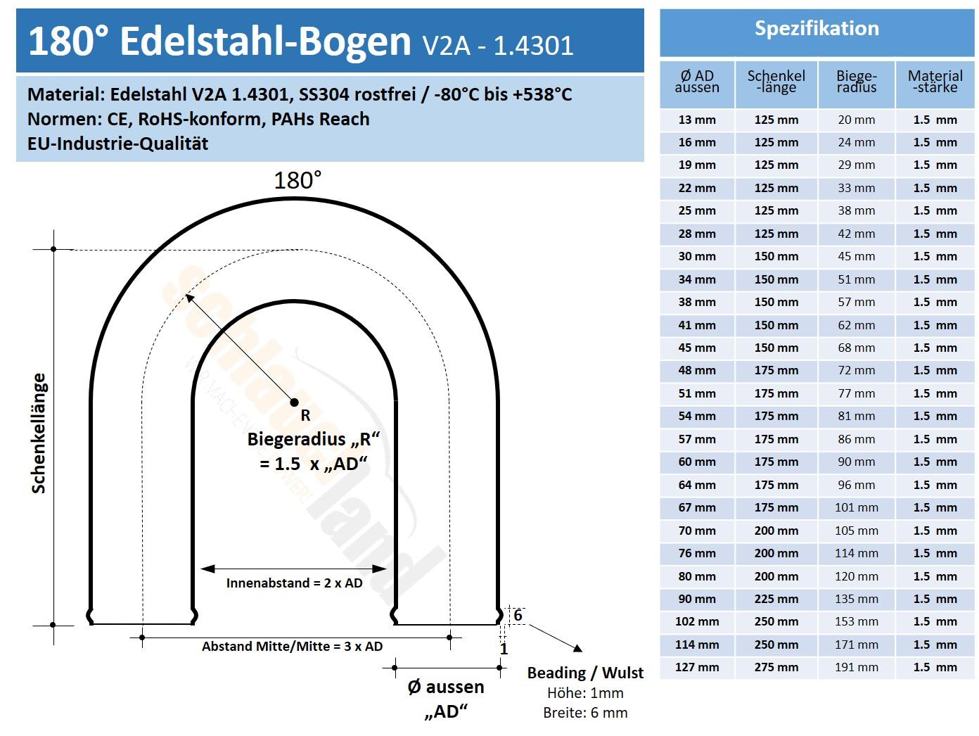 Datenblatt Edelstahl-Bogen 180° V2A