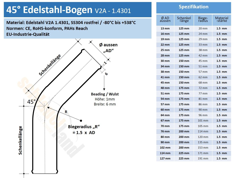 Datenblatt Edelstahl-Bogen 45° V2A