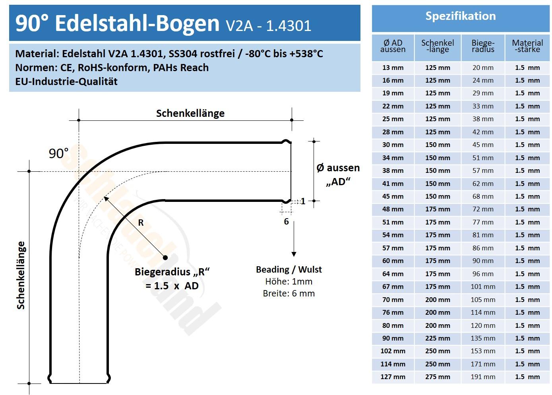 Datenblatt Edelstahl-Bogen 90° V2A