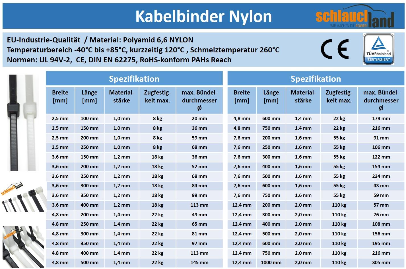 Datenblatt Kabelbinder Nylon