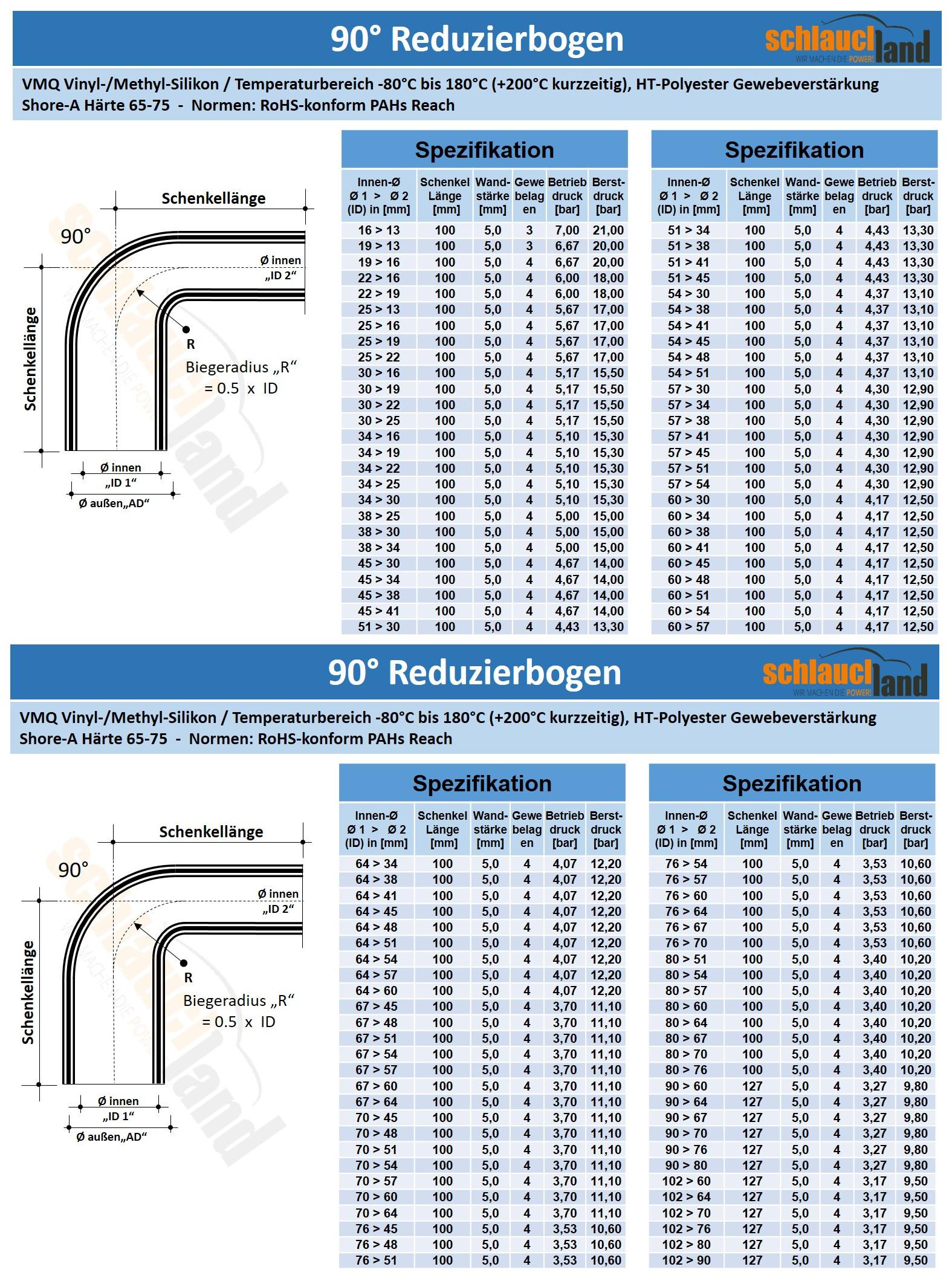 Datenblatt Silikon-Reduzierbogen 90°